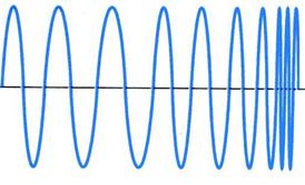 pulsewidthmodulation