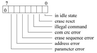 SD card SPI response r1