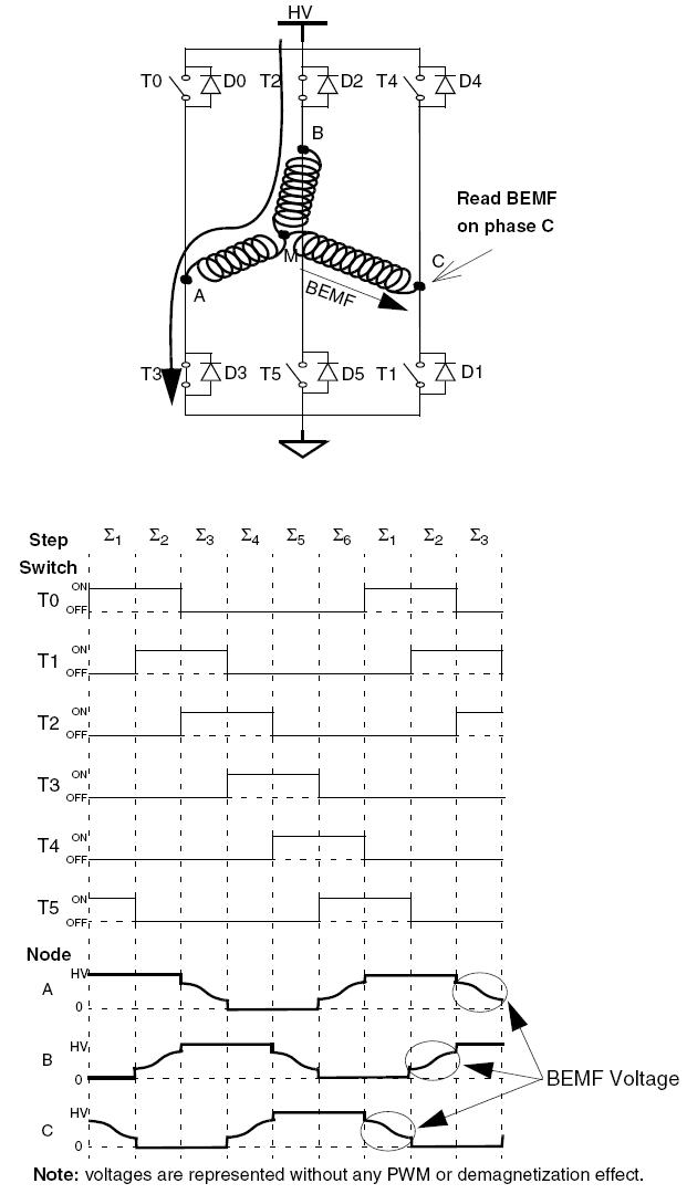 BLDC motor Back EMF Voltage
